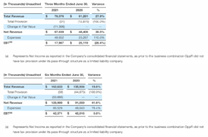 GAAP Income Statements
